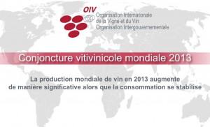 Organisation internationale du vin